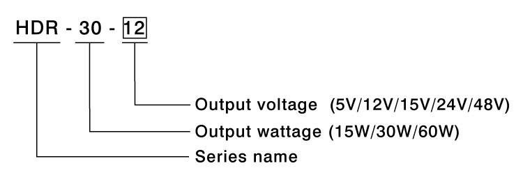 Маркировка моделей источников питания HDR-15/30/60/100